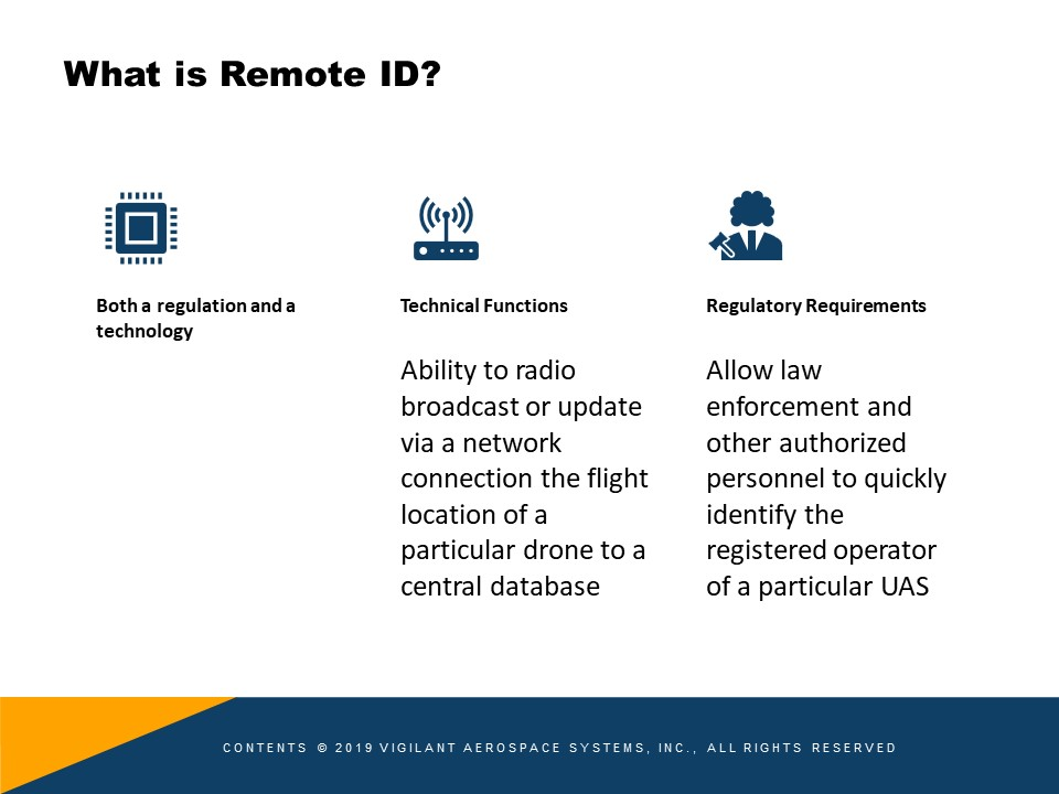 What is Remote ID?